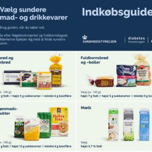 Indkøbsguide diabetes
