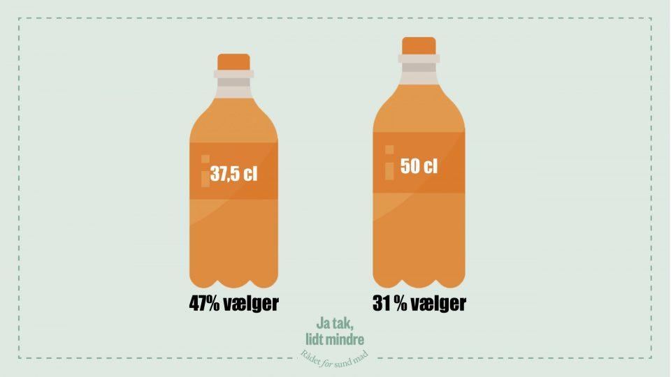 To sodavandsflasker